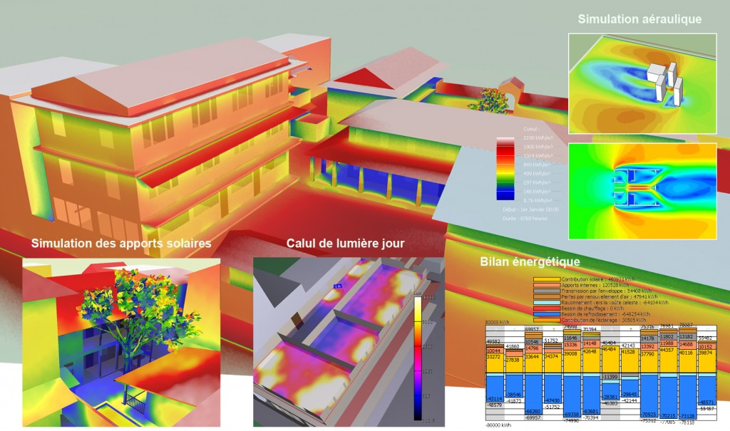 Great affordable simulation thermique with bilan thermique for Simulation maison a construire