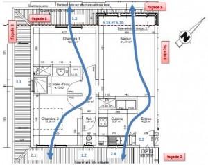 RTAA - plan