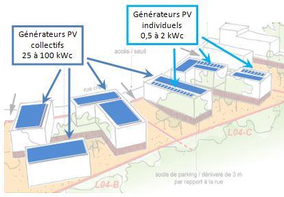 EcoQuartier PV toit
